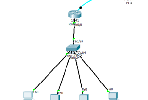 How to Assign IP Address to the Fast Ethernet in CISCO Router