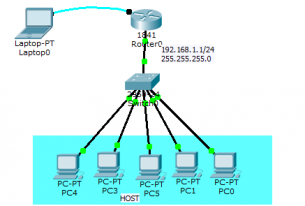 How to Enable DHCP Pool in CISCO Router