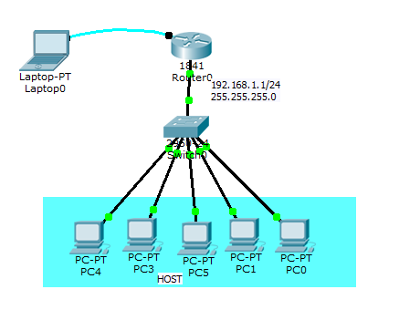 How to enable DHCP IP pool in cisco Router